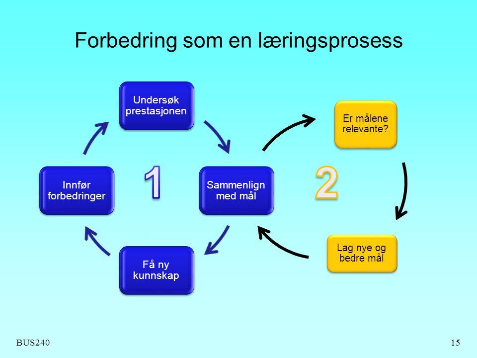 Forbedring som en læringsprosess