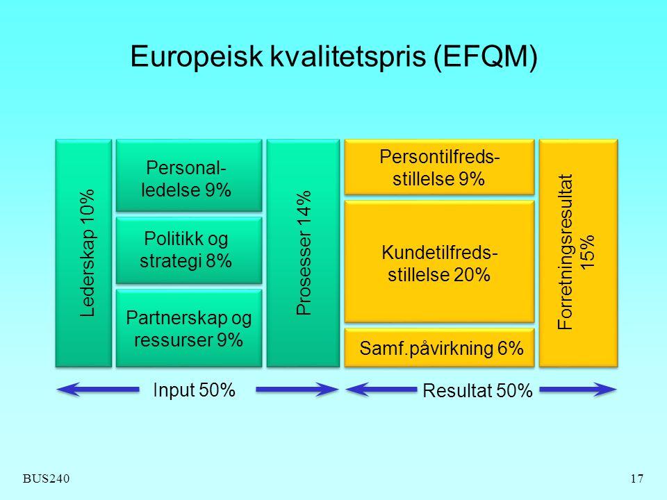 Europeisk kvalitetspris (EFQM)
