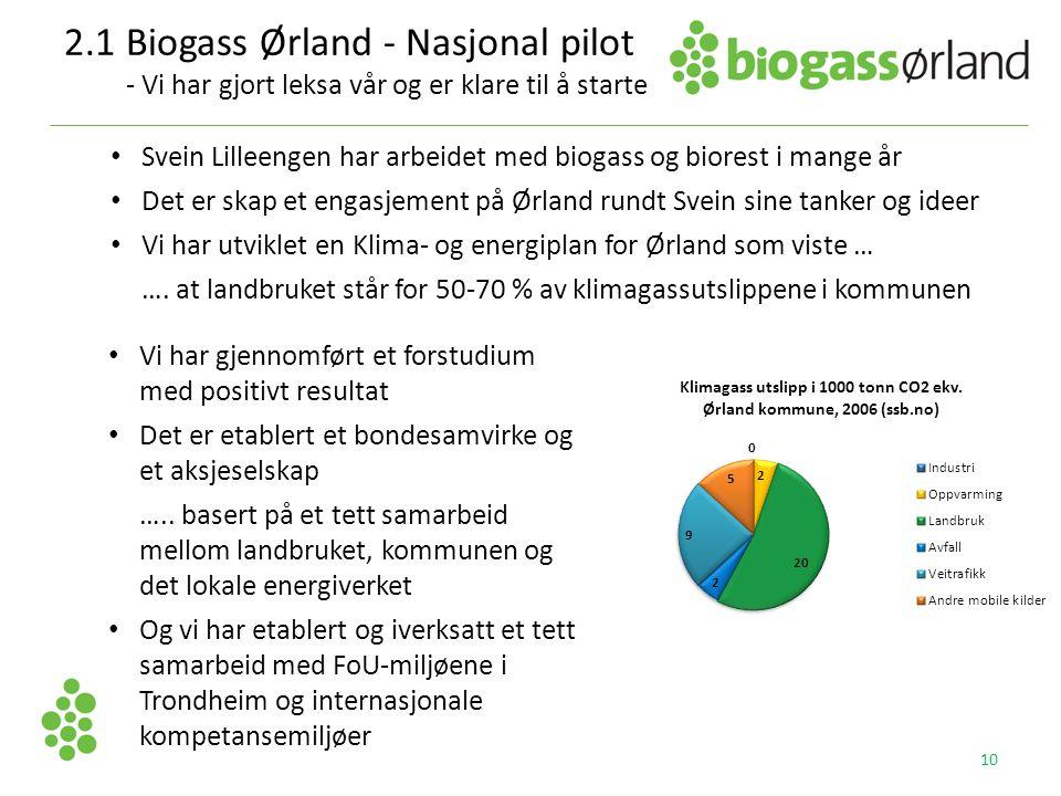 2.1 Biogass Ørland - Nasjonal pilot - Vi har gjort leksa vår og er klare til å starte