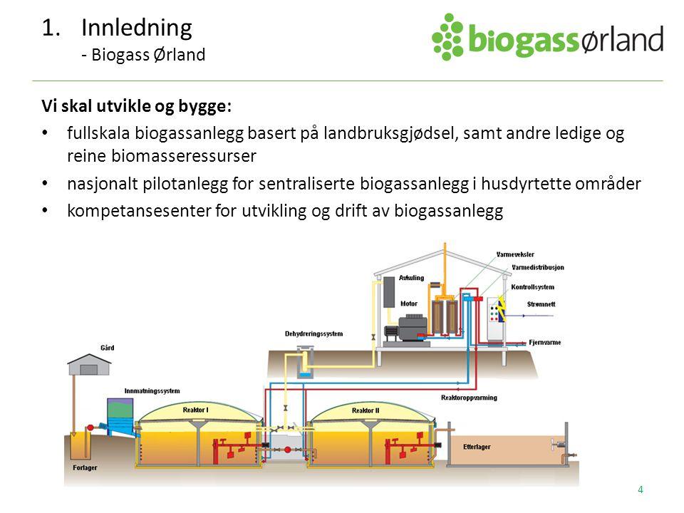 1. Innledning - Biogass Ørland