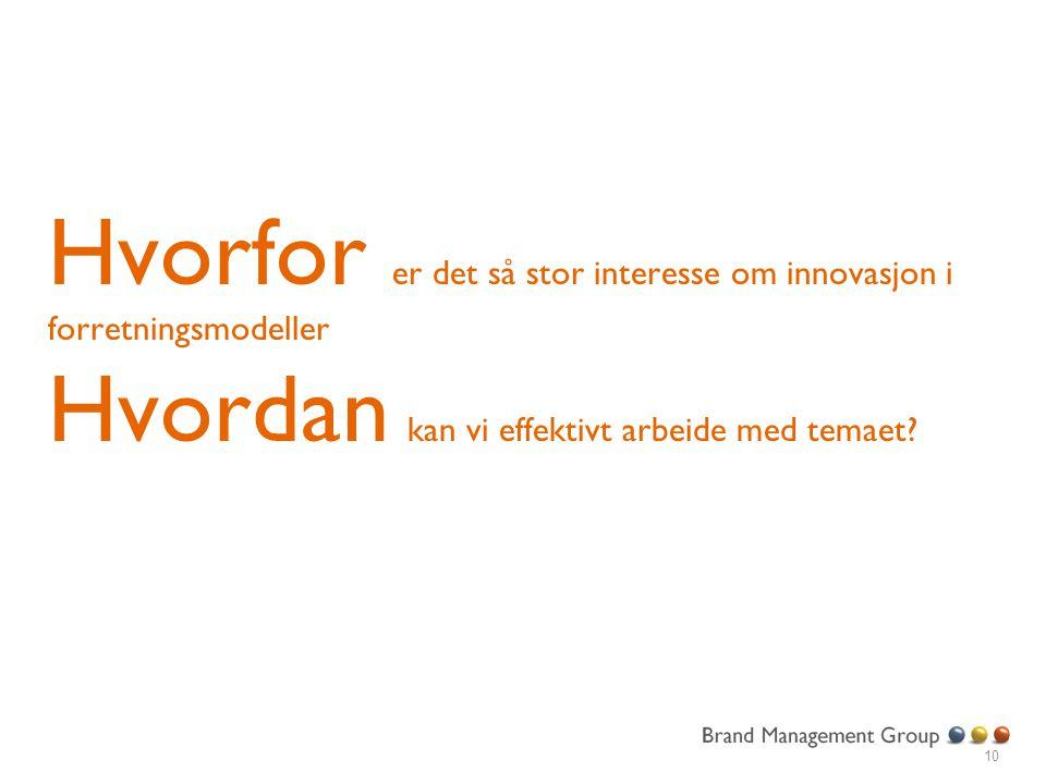 Hvorfor er det så stor interesse om innovasjon i forretningsmodeller Hvordan kan vi effektivt arbeide med temaet