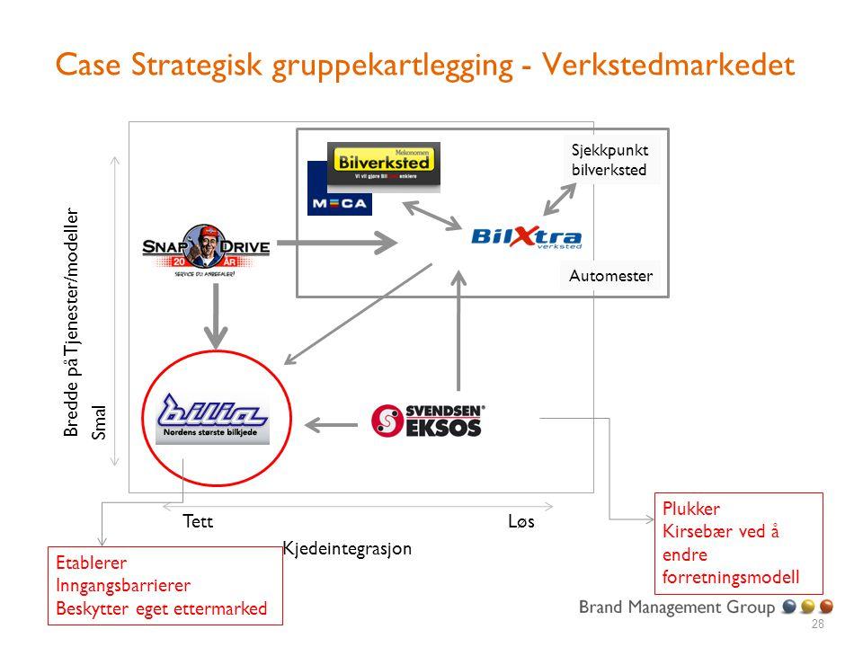 Case Strategisk gruppekartlegging - Verkstedmarkedet