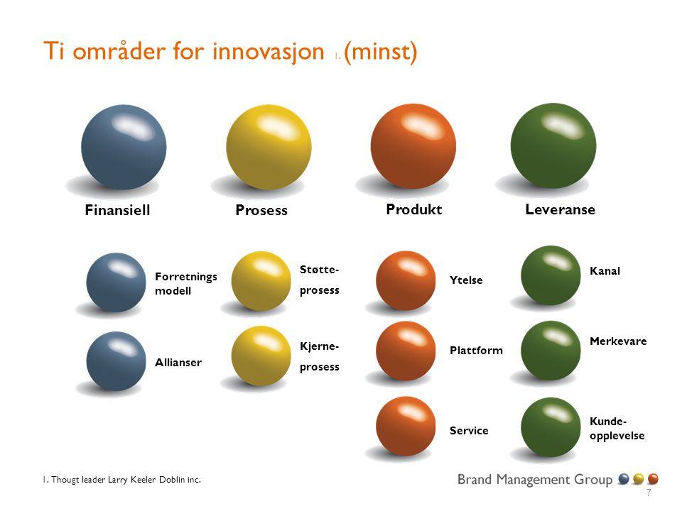 Ti områder for innovasjon 1. (minst)