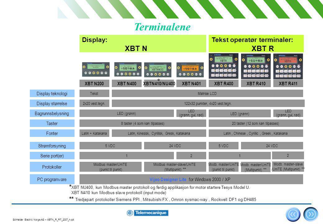 Terminalene XBT N XBT R Display: Tekst operatør terminaler: *