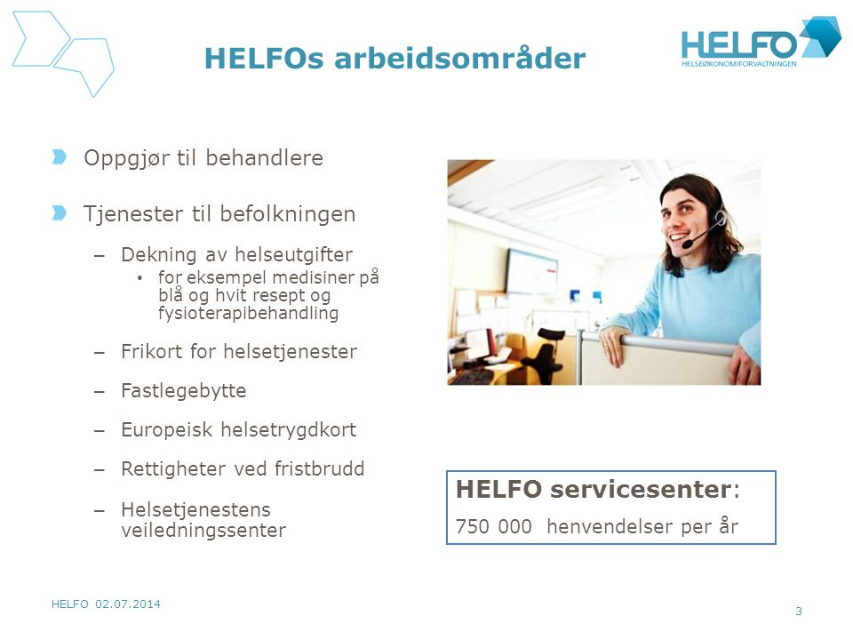 HELFOs arbeidsområder