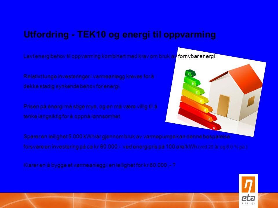 Utfordring - TEK10 og energi til oppvarming