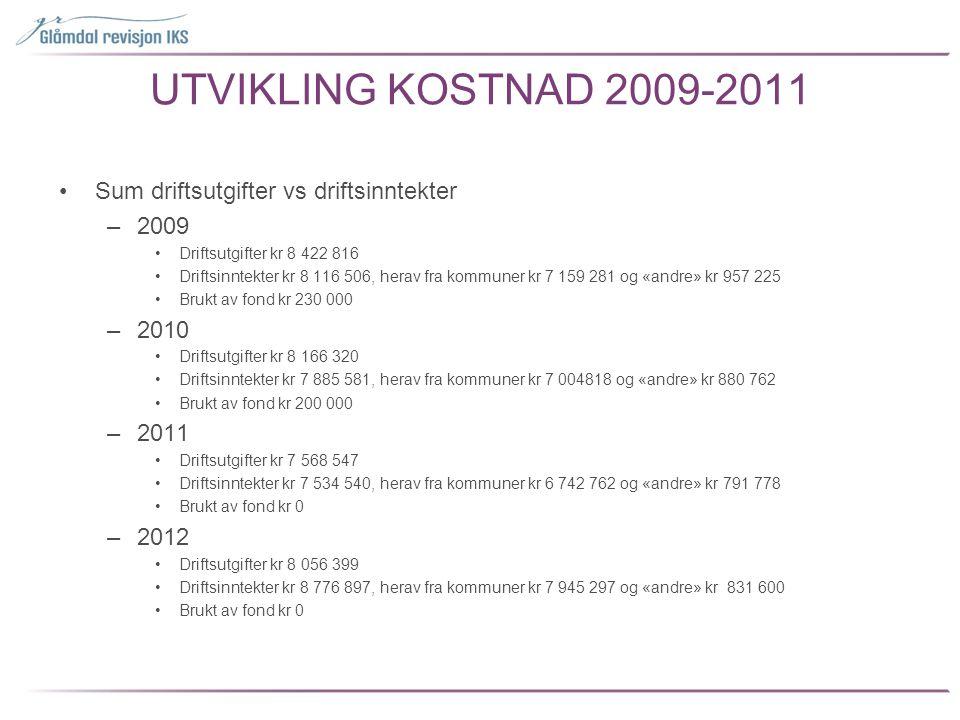 UTVIKLING KOSTNAD 2009-2011 Sum driftsutgifter vs driftsinntekter 2009