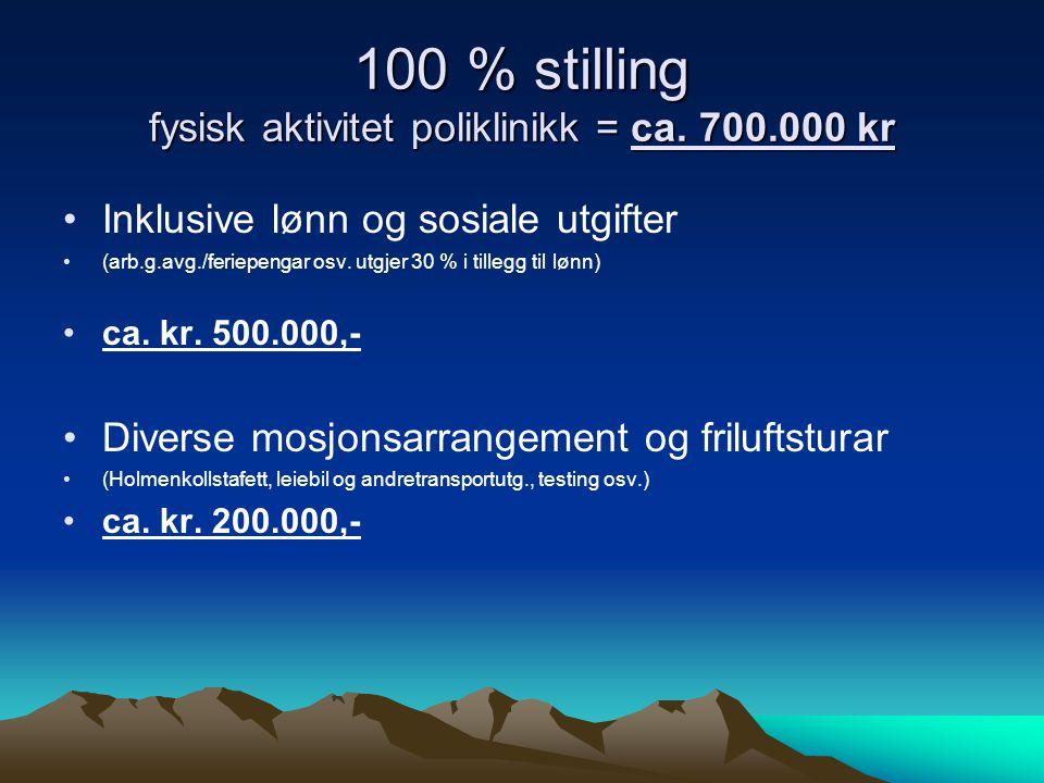 100 % stilling fysisk aktivitet poliklinikk = ca. 700.000 kr