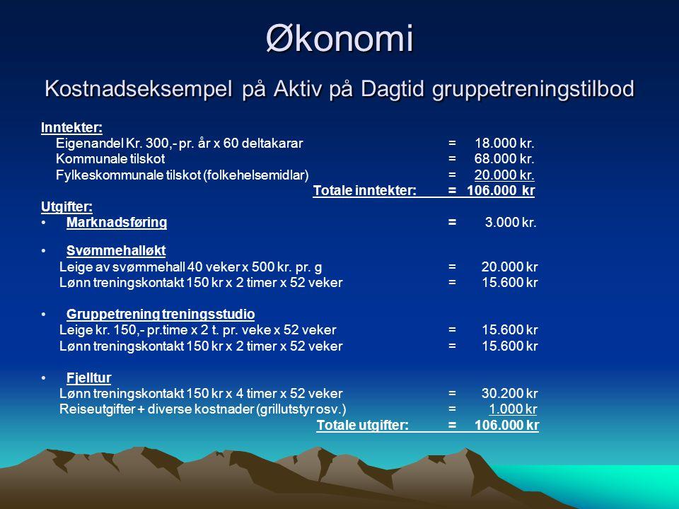 Økonomi Kostnadseksempel på Aktiv på Dagtid gruppetreningstilbod