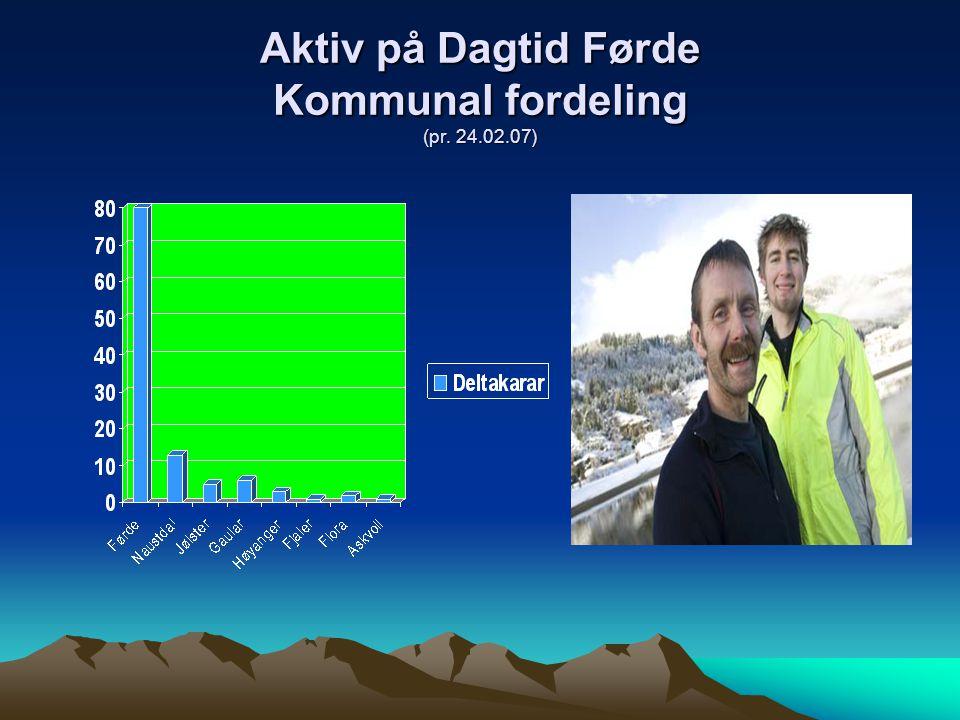 Aktiv på Dagtid Førde Kommunal fordeling (pr. 24.02.07)