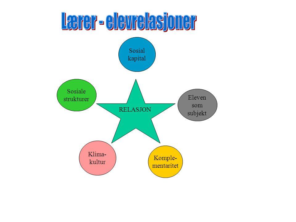 Lærer - elevrelasjoner