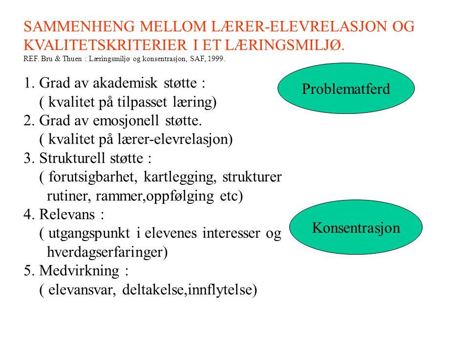 SAMMENHENG MELLOM LÆRER-ELEVRELASJON OG