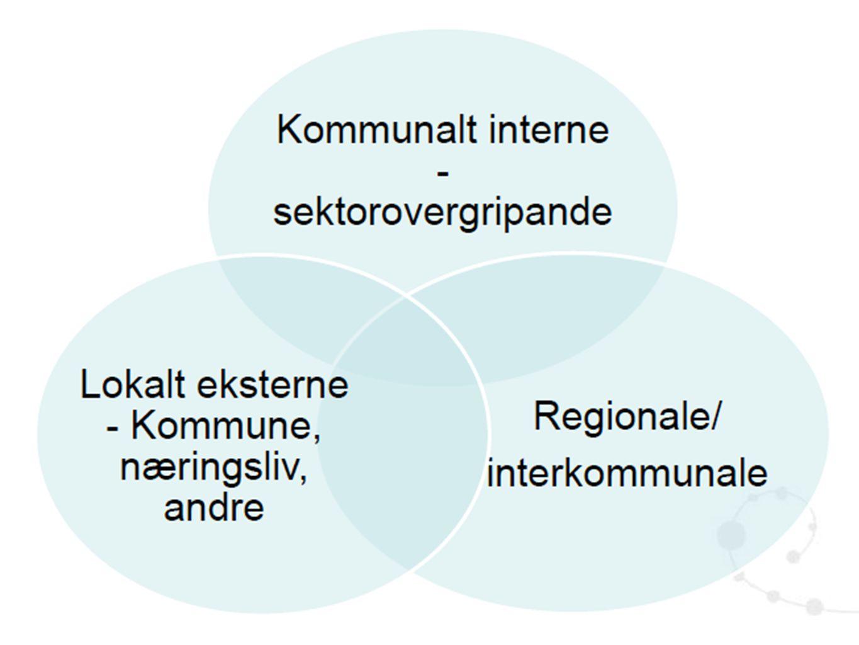 SVT eksempel