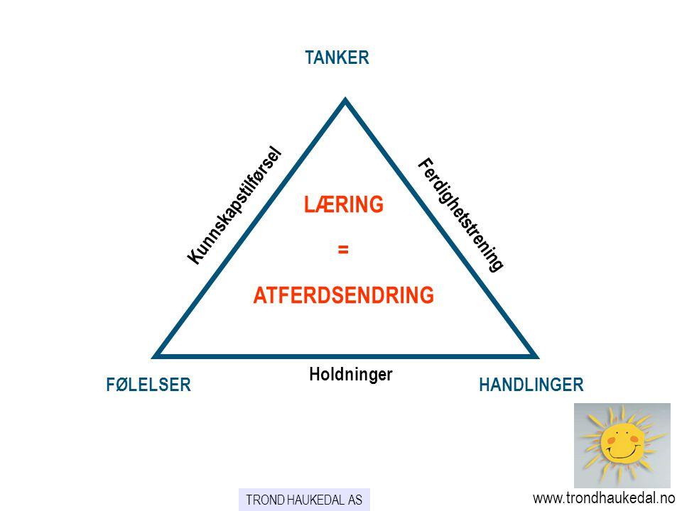 LÆRING = ATFERDSENDRING