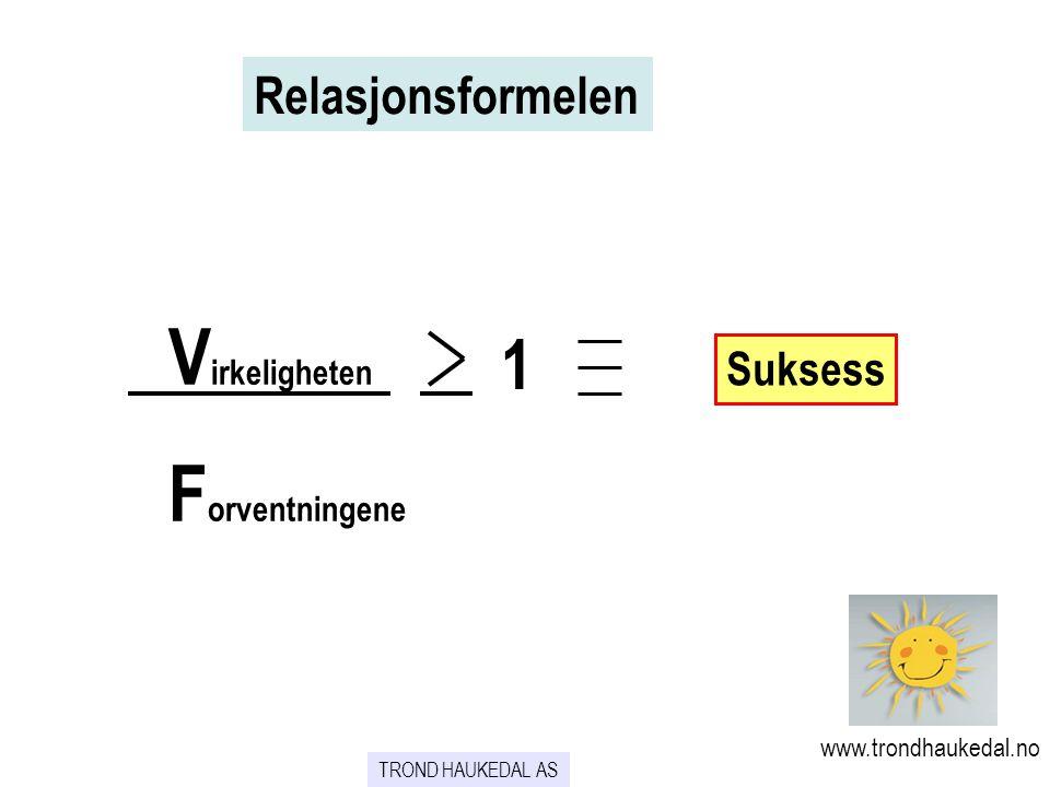 Virkeligheten Forventningene 1 Relasjonsformelen Suksess