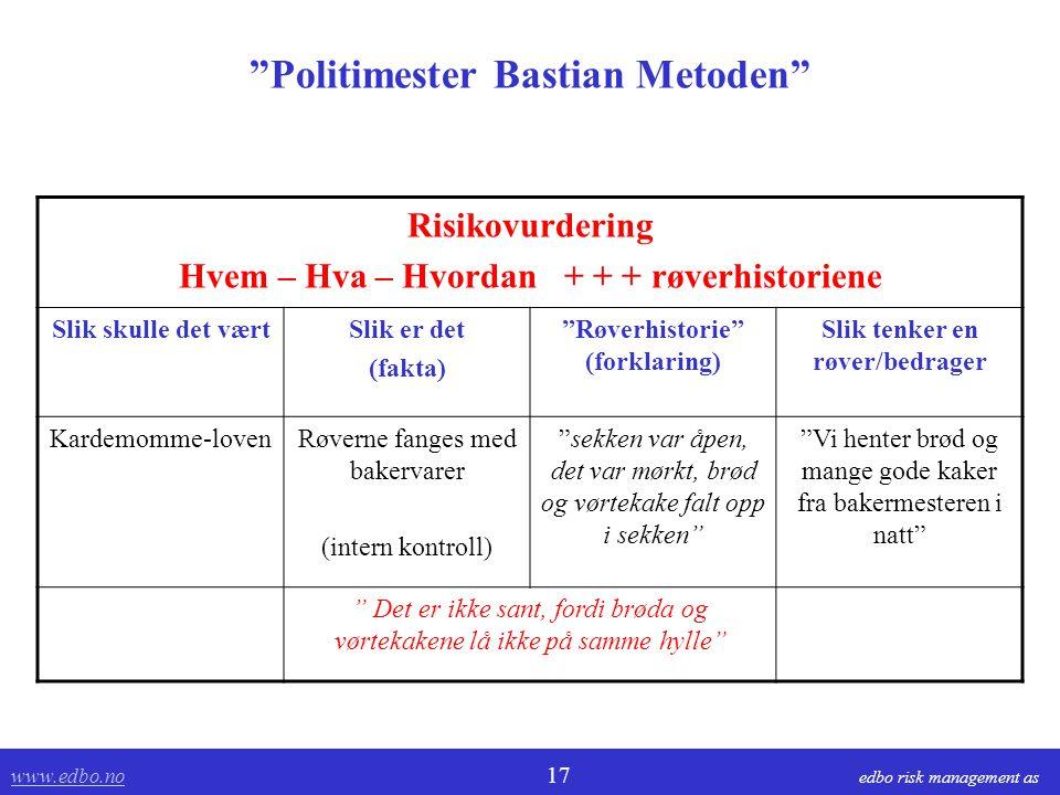 Politimester Bastian Metoden
