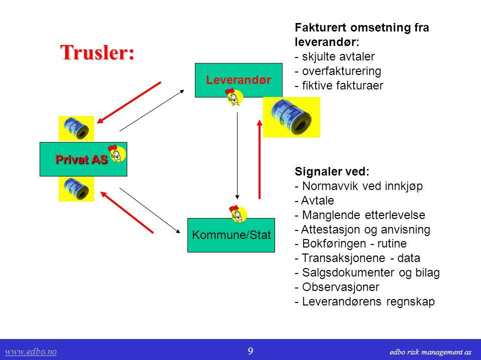 Trusler: Fakturert omsetning fra leverandør: skjulte avtaler