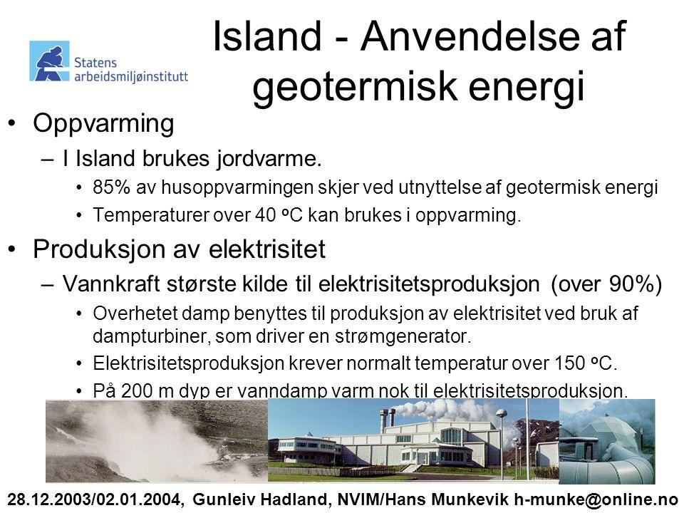 Island - Anvendelse af geotermisk energi