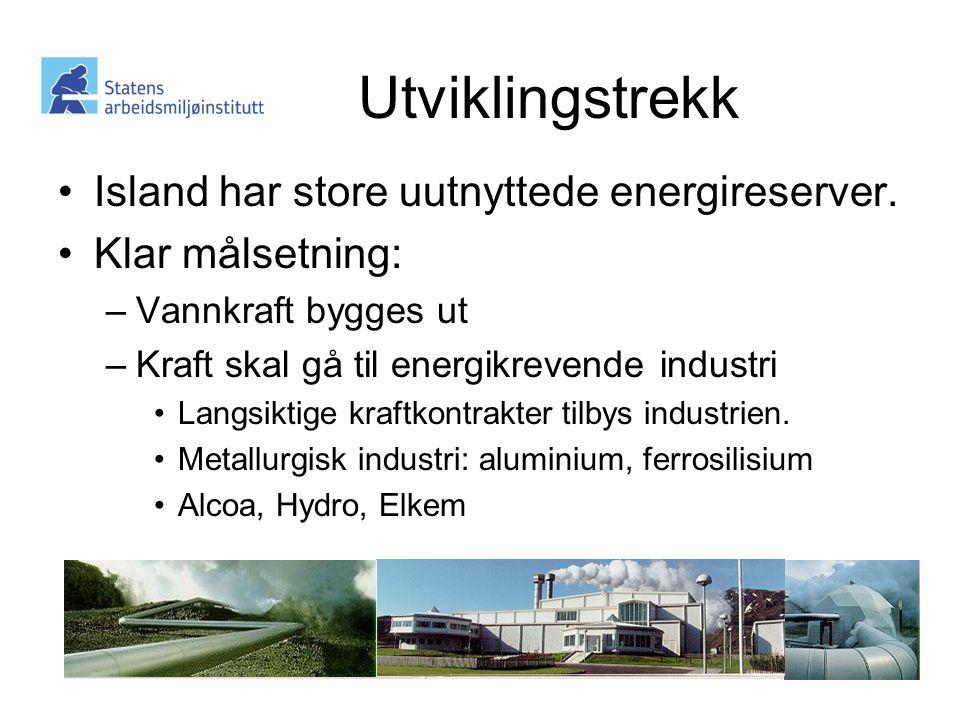 Utviklingstrekk Island har store uutnyttede energireserver.
