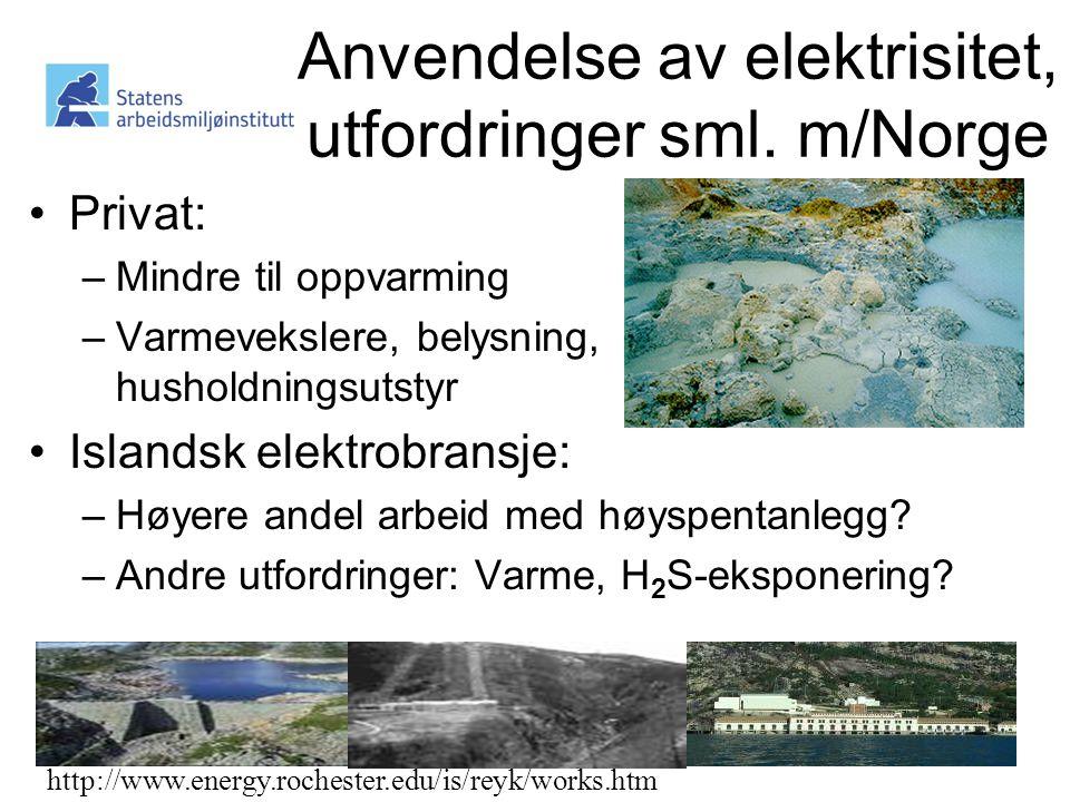 Anvendelse av elektrisitet, utfordringer sml. m/Norge