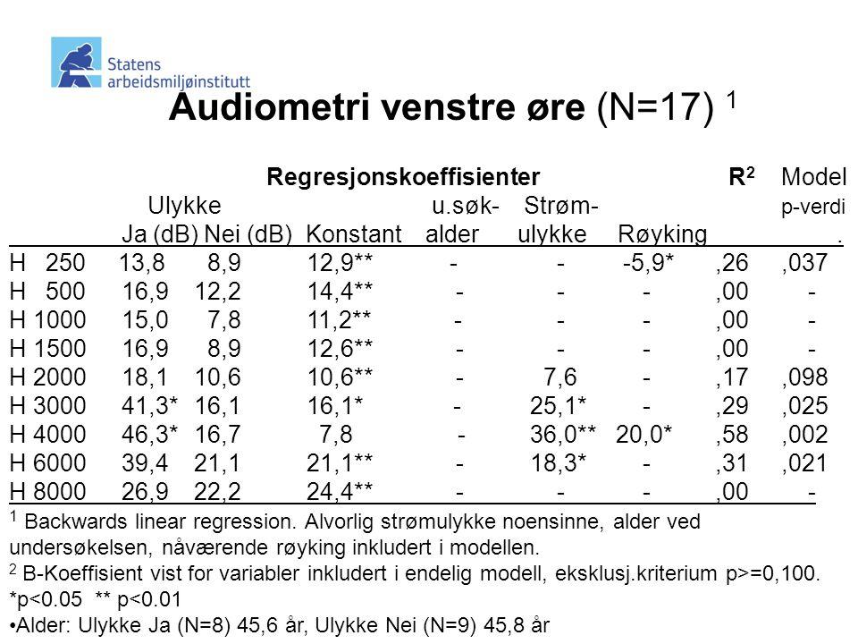 Audiometri venstre øre (N=17) 1