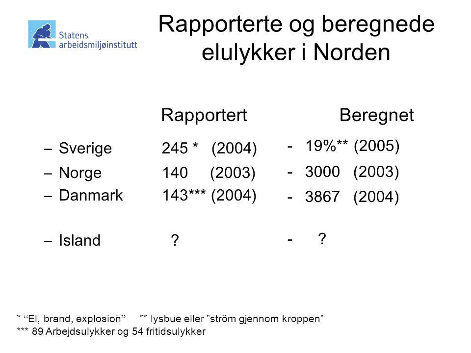 Rapporterte og beregnede elulykker i Norden