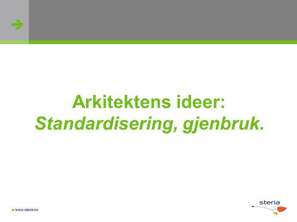 Arkitektens ideer: Standardisering, gjenbruk.