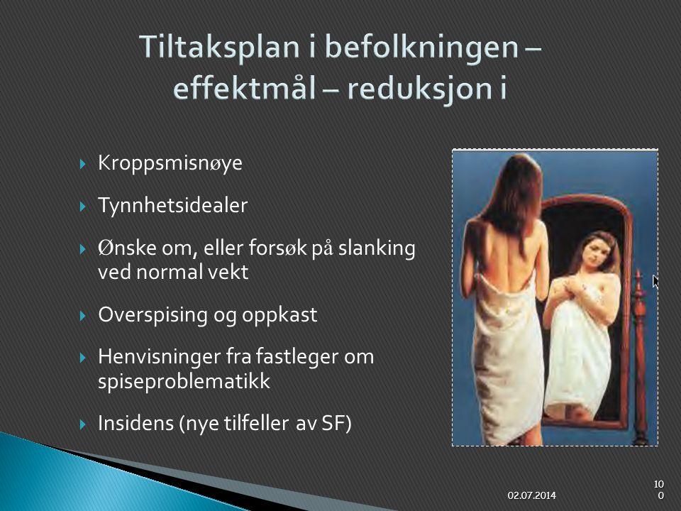Tiltaksplan i befolkningen – effektmål – reduksjon i