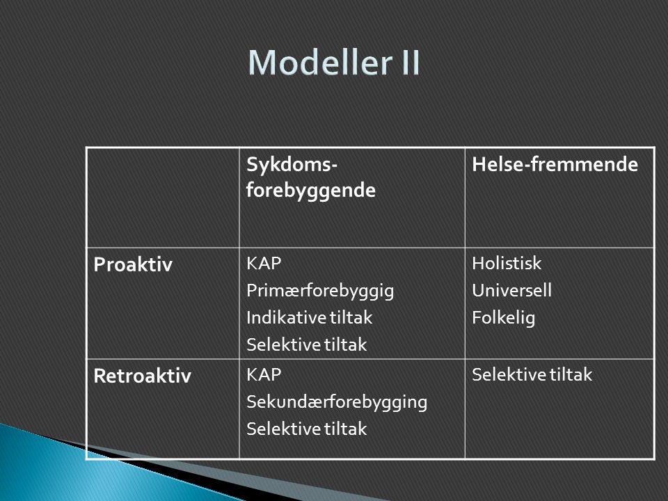 Modeller II Sykdoms- forebyggende Helse-fremmende Proaktiv Retroaktiv