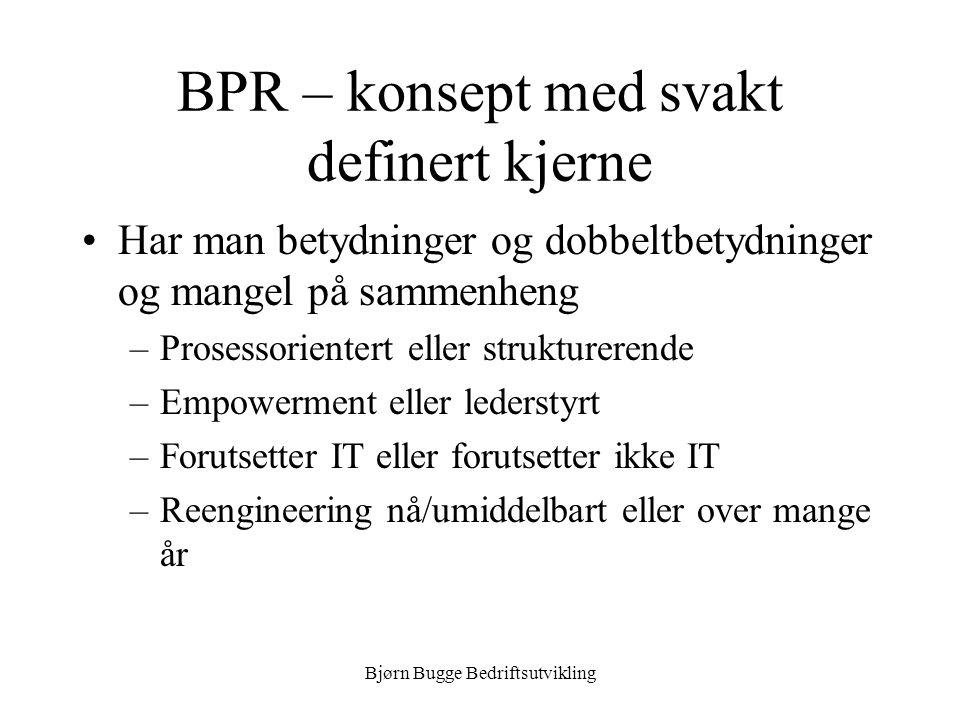 BPR – konsept med svakt definert kjerne