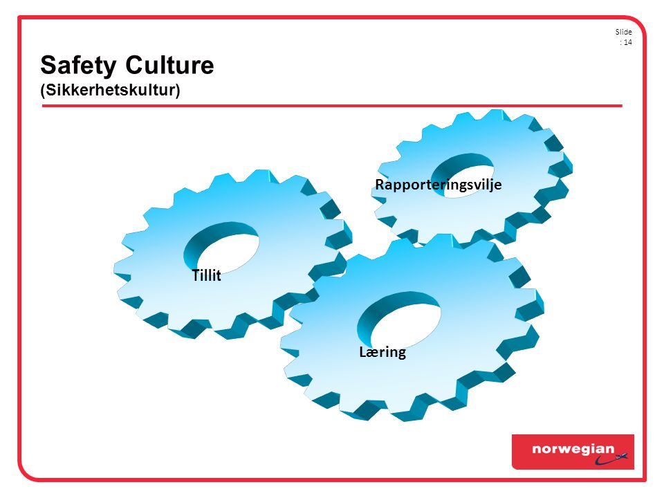 Safety Culture (Sikkerhetskultur)