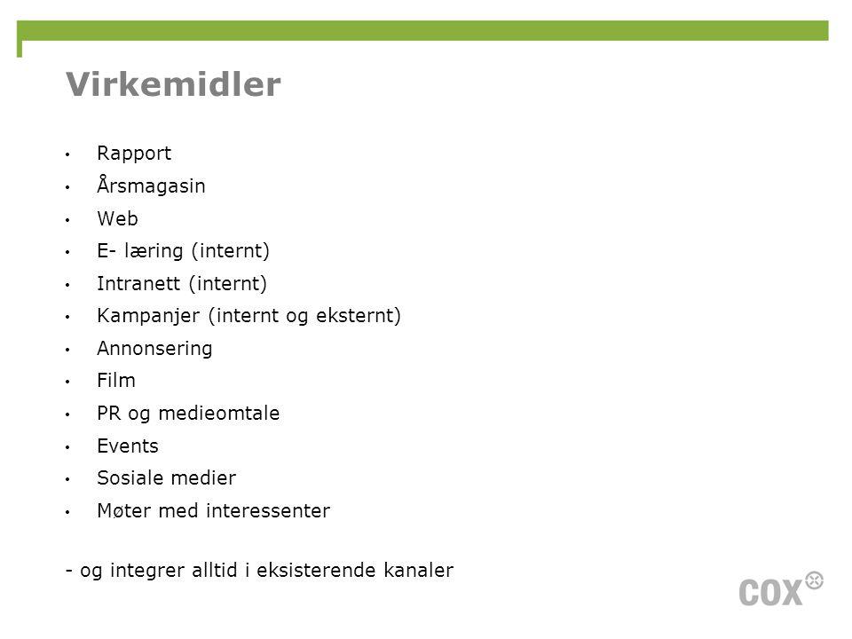 Virkemidler Rapport Årsmagasin Web E- læring (internt)
