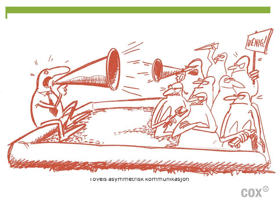 Toveis asymmetrisk kommunikasjon