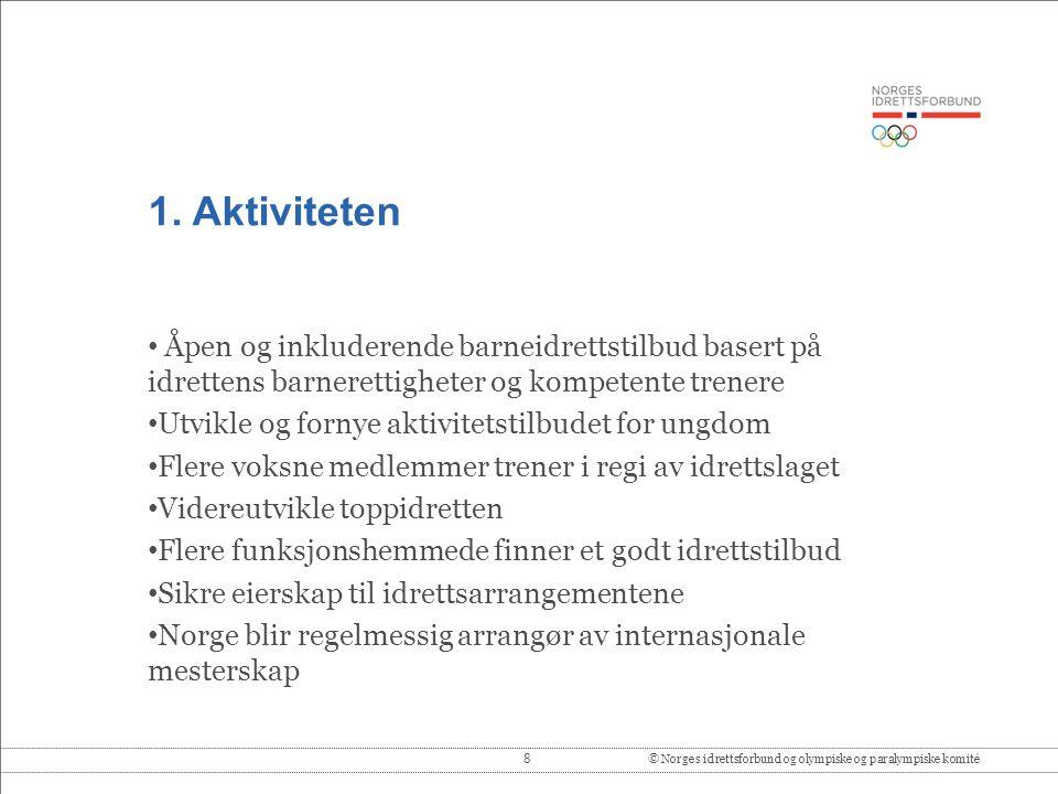 1. Aktiviteten Åpen og inkluderende barneidrettstilbud basert på idrettens barnerettigheter og kompetente trenere.