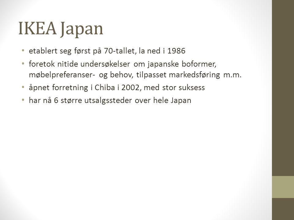 IKEA Japan etablert seg først på 70-tallet, la ned i 1986