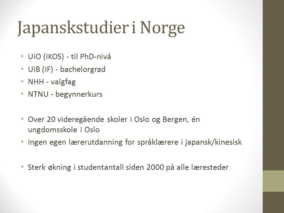 Japanskstudier i Norge