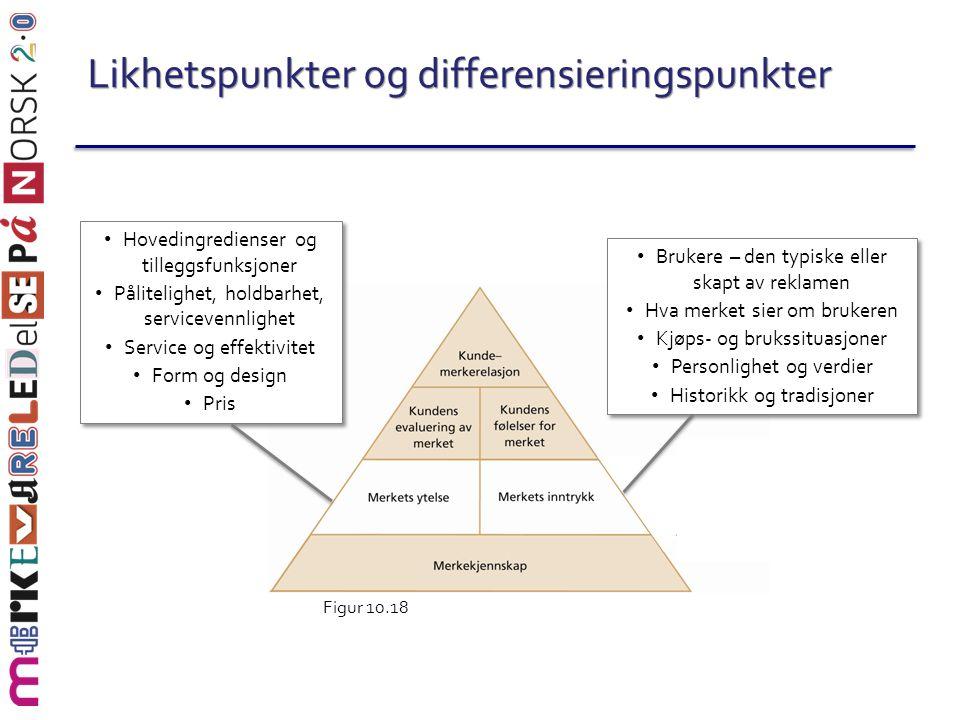 Likhetspunkter og differensieringspunkter