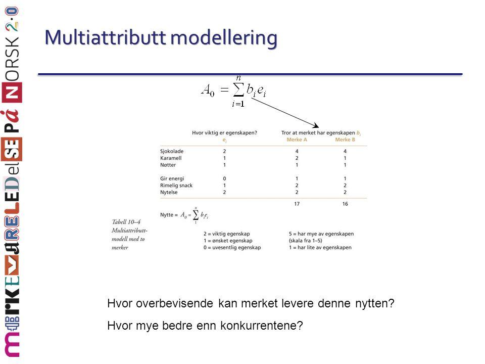 Multiattributt modellering