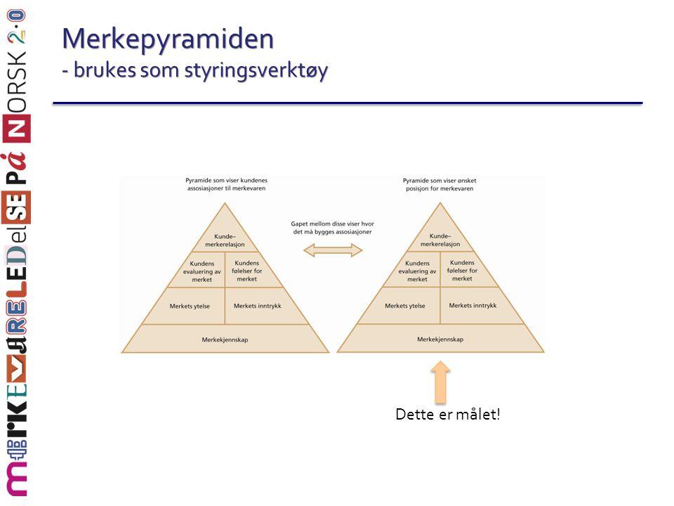 Merkepyramiden - brukes som styringsverktøy
