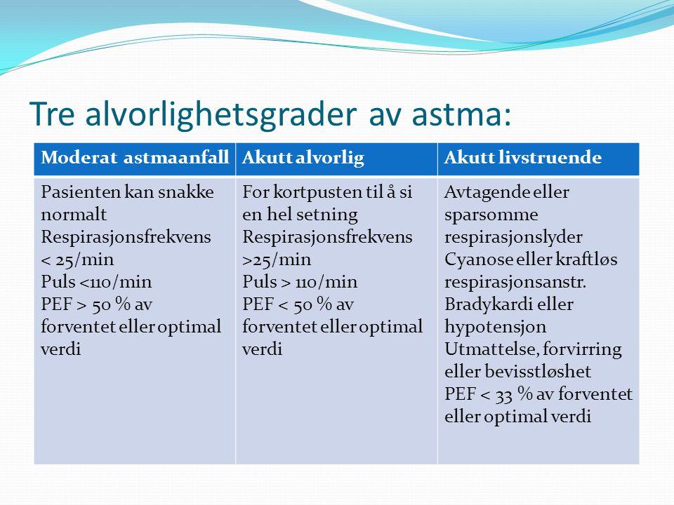 Tre alvorlighetsgrader av astma: