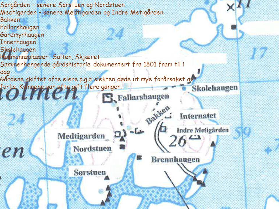 Sørgården – senere Sørstuen og Nordstuen