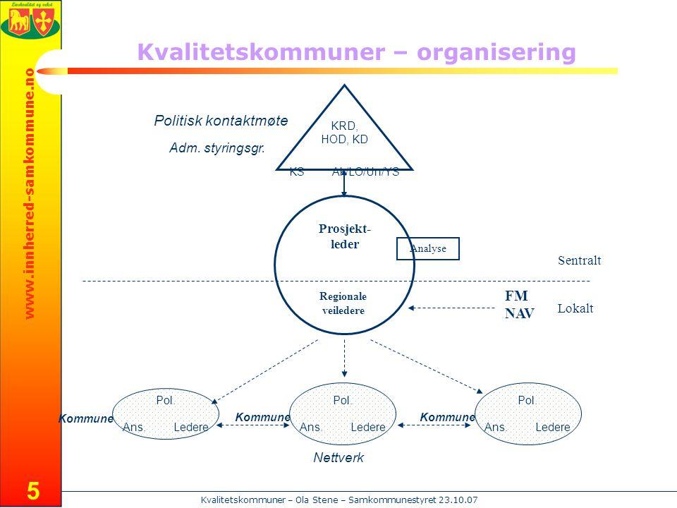 Kvalitetskommuner – organisering