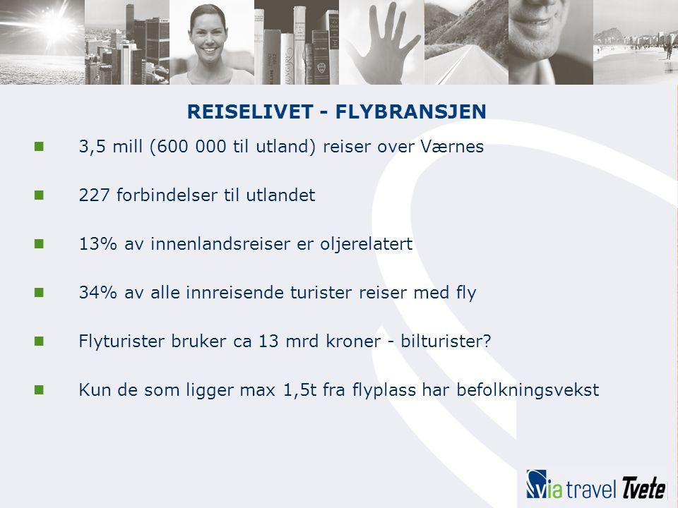 REISELIVET - FLYBRANSJEN