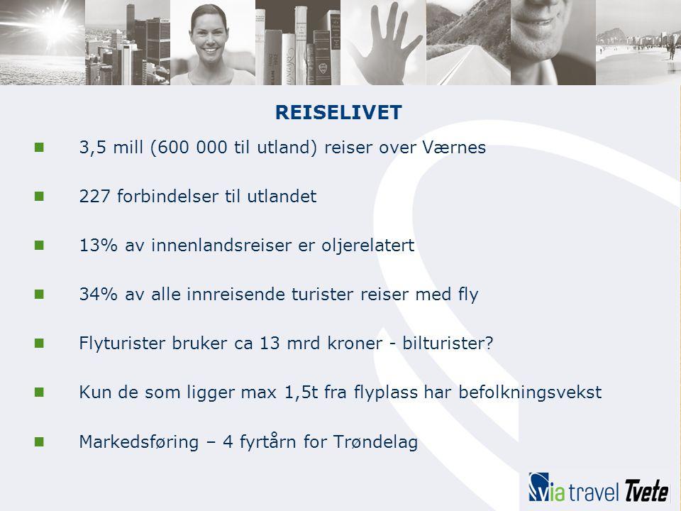 REISELIVET 3,5 mill (600 000 til utland) reiser over Værnes
