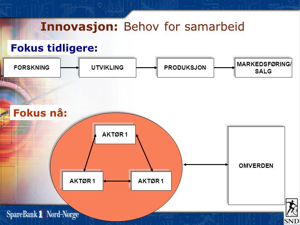 Innovasjon: Behov for samarbeid