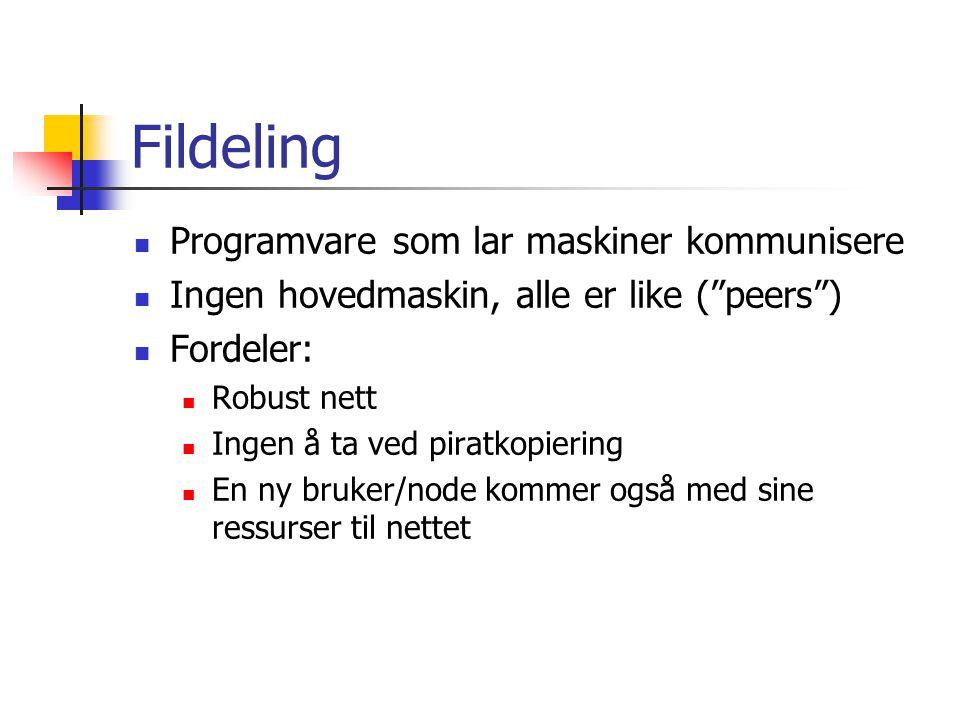 Fildeling Programvare som lar maskiner kommunisere