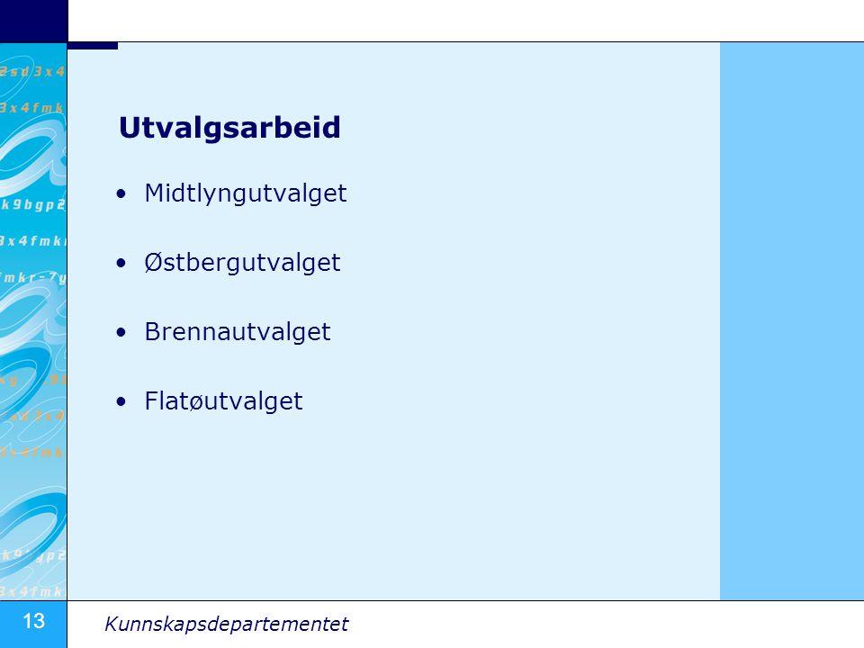 Utvalgsarbeid Midtlyngutvalget Østbergutvalget Brennautvalget