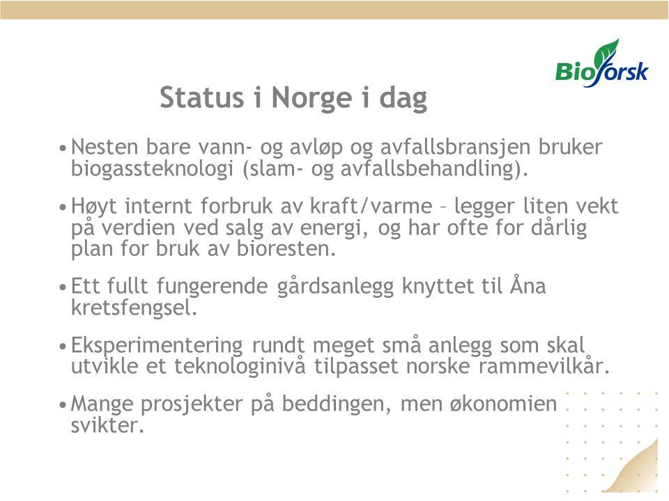 Status i Norge i dag Nesten bare vann- og avløp og avfallsbransjen bruker biogassteknologi (slam- og avfallsbehandling).