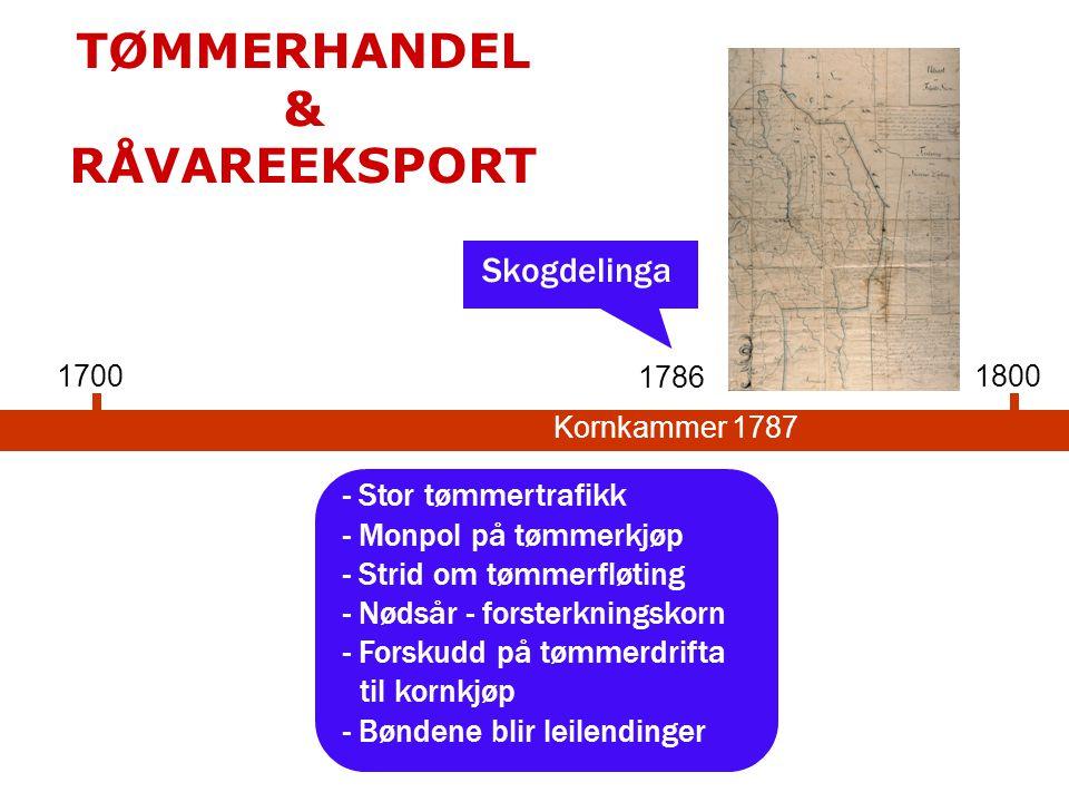 TØMMERHANDEL & RÅVAREEKSPORT