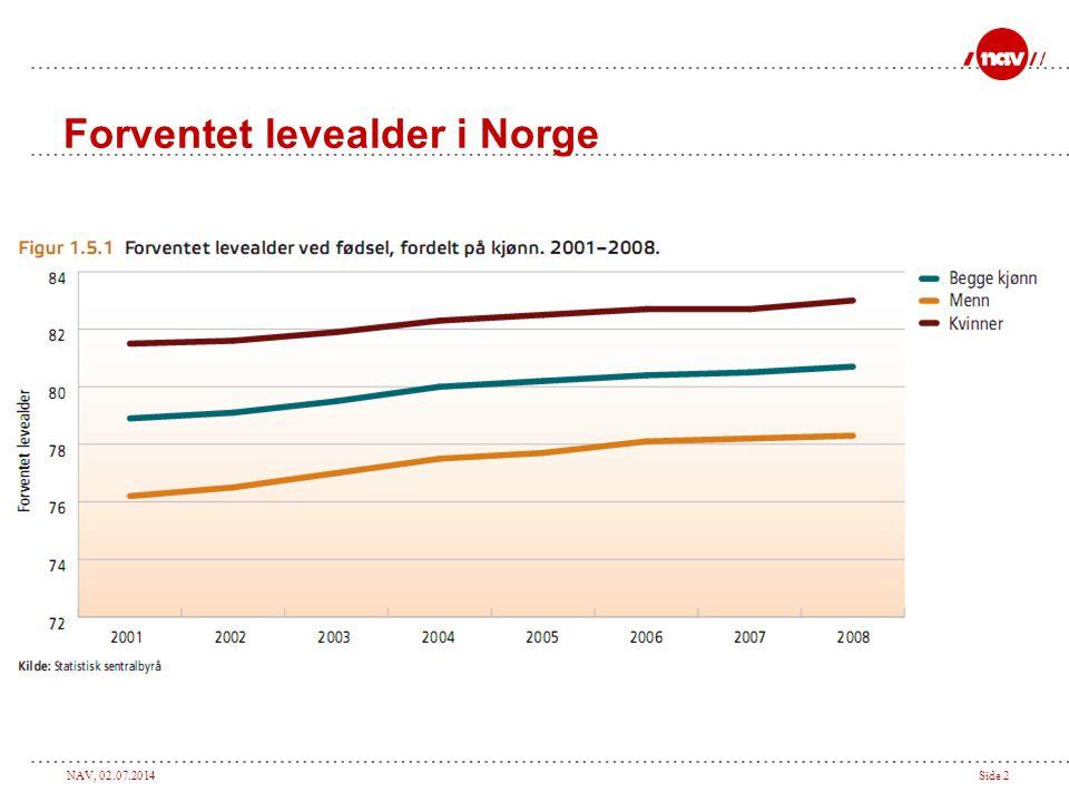 Forventet levealder i Norge